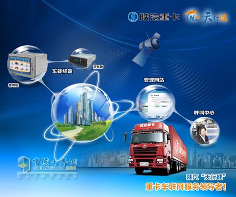 陕汽天行健——重卡车联网服务领导者