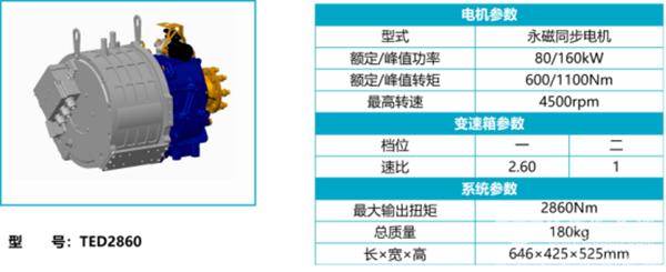 北京道路运输展,绿控明星产品齐登台