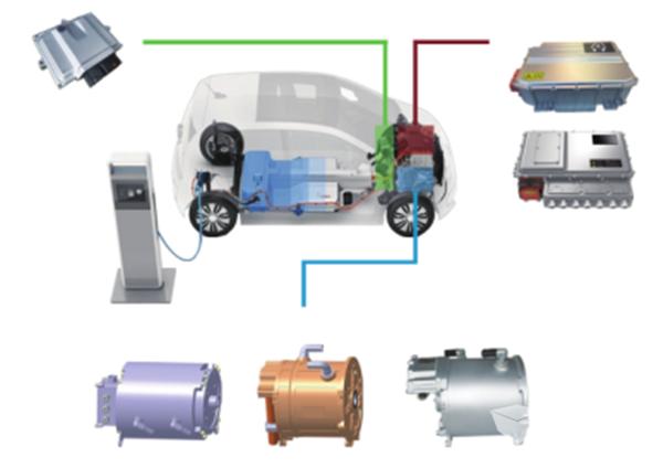 福建万润以技术驱动,引领新能源汽车未来之路