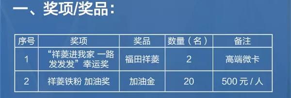 """""""福田祥菱微卡""""抽奖活动奖品"""